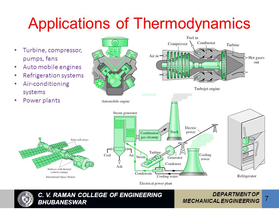 thermodynamics ppt video online download