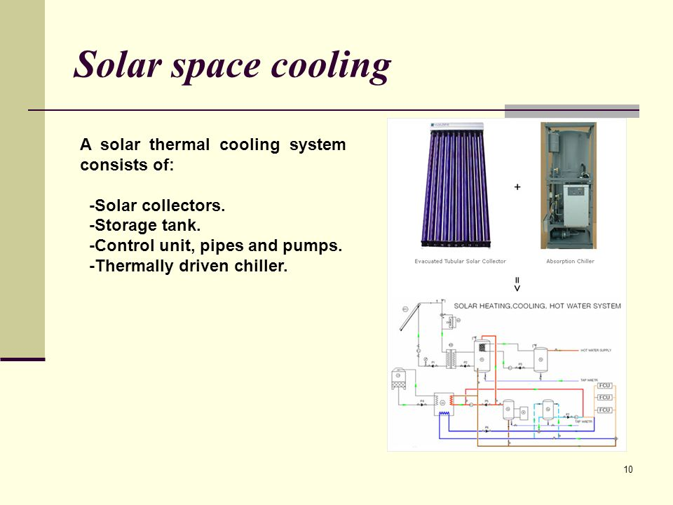 Solar space cooling A solar thermal cooling system consists of: