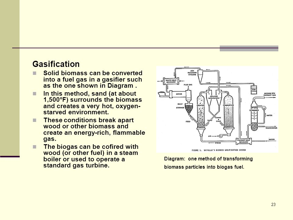 Gasification Solid biomass can be converted into a fuel gas in a gasifier such as the one shown in Diagram .