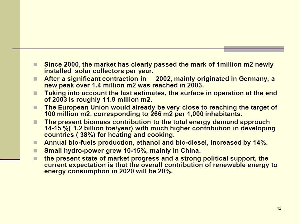 Since 2000, the market has clearly passed the mark of 1million m2 newly installed solar collectors per year.