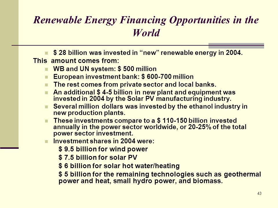 Renewable Energy Financing Opportunities in the World