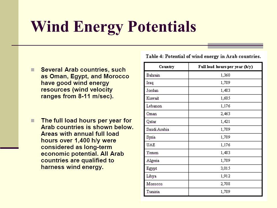 Wind Energy Potentials