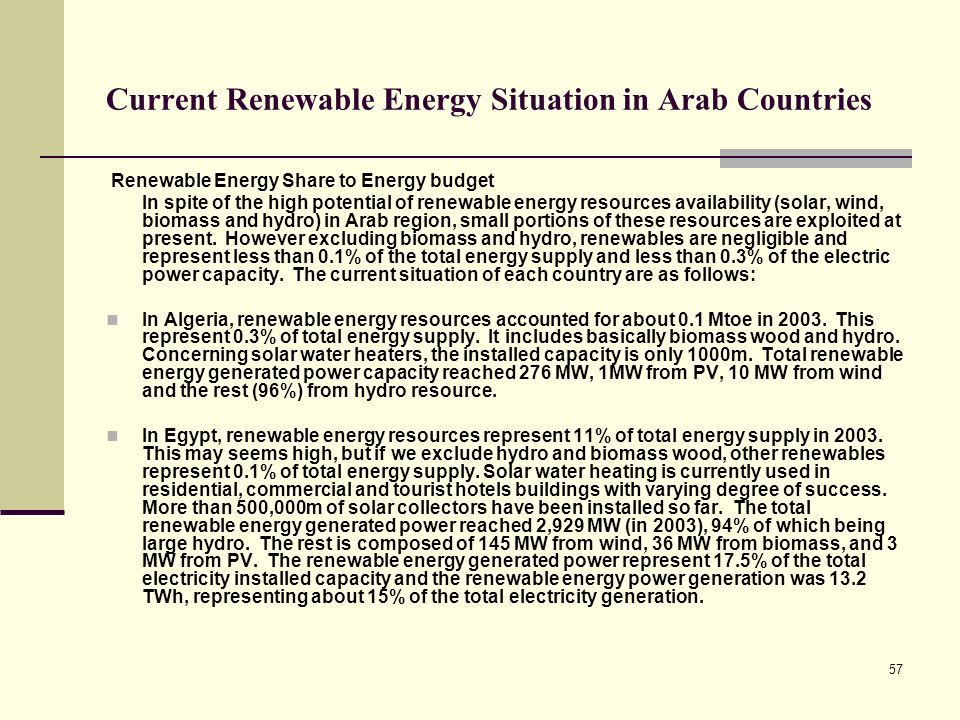 Current Renewable Energy Situation in Arab Countries