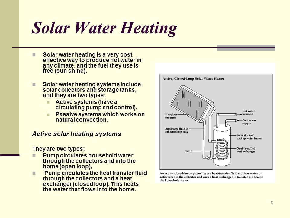 Solar Water Heating Active solar heating systems