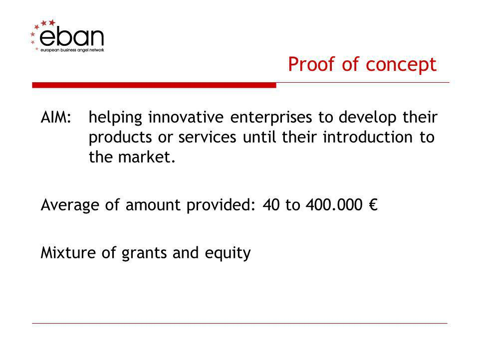 Proof of concept AIM: helping innovative enterprises to develop their products or services until their introduction to the market.