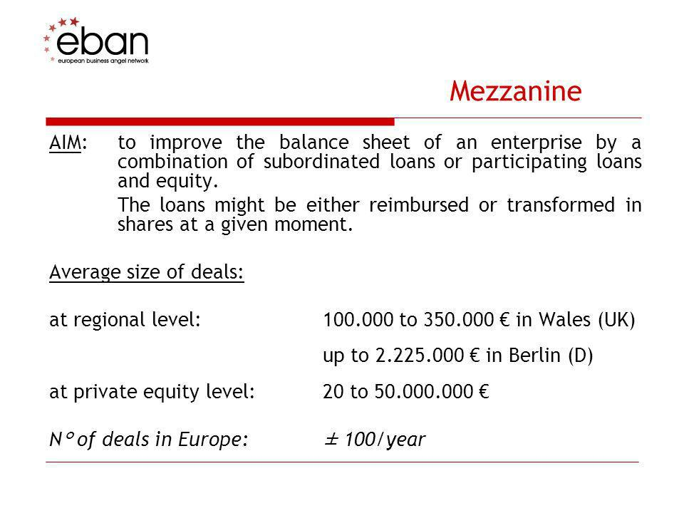 Mezzanine AIM: to improve the balance sheet of an enterprise by a combination of subordinated loans or participating loans and equity.