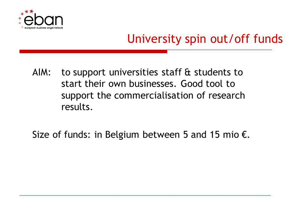 University spin out/off funds