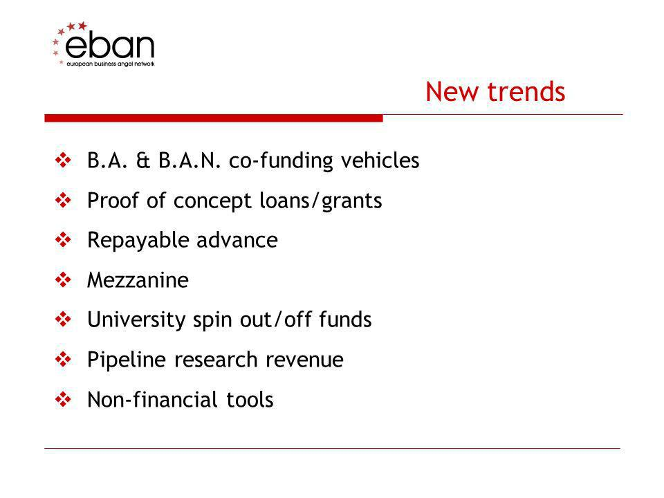 New trends B.A. & B.A.N. co-funding vehicles