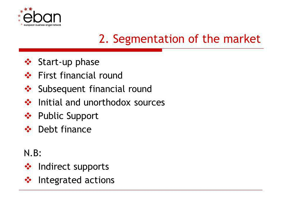 2. Segmentation of the market