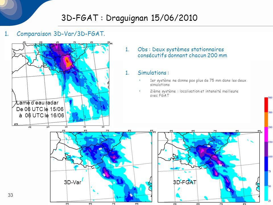 3D-FGAT : Draguignan 15/06/2010 Comparaison 3D-Var/3D-FGAT.