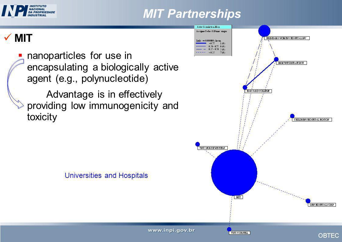 Universities and Hospitals