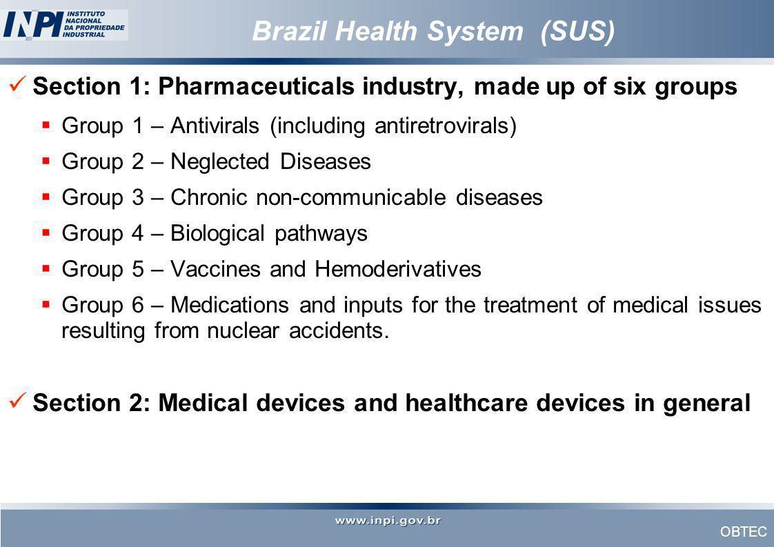 Brazil Health System (SUS)