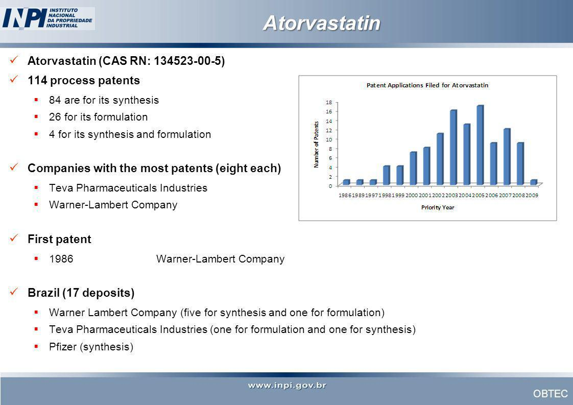 Atorvastatin Atorvastatin (CAS RN: 134523-00-5) 114 process patents