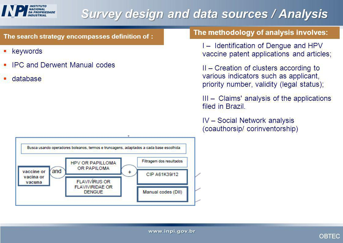 Survey design and data sources / Analysis