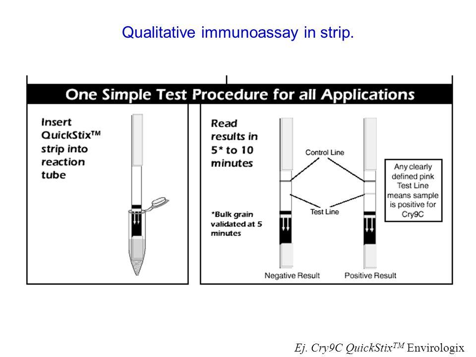 Qualitative immunoassay in strip.
