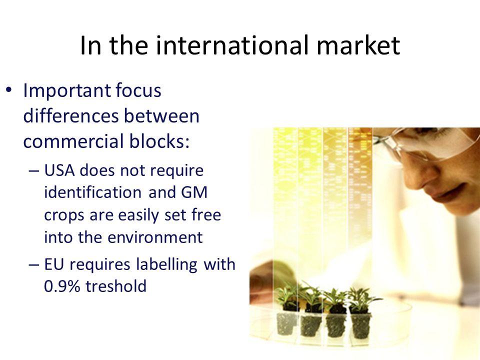 In the international market