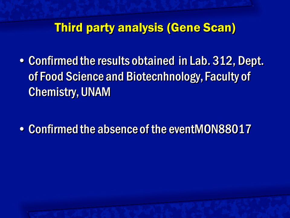 Third party analysis (Gene Scan)