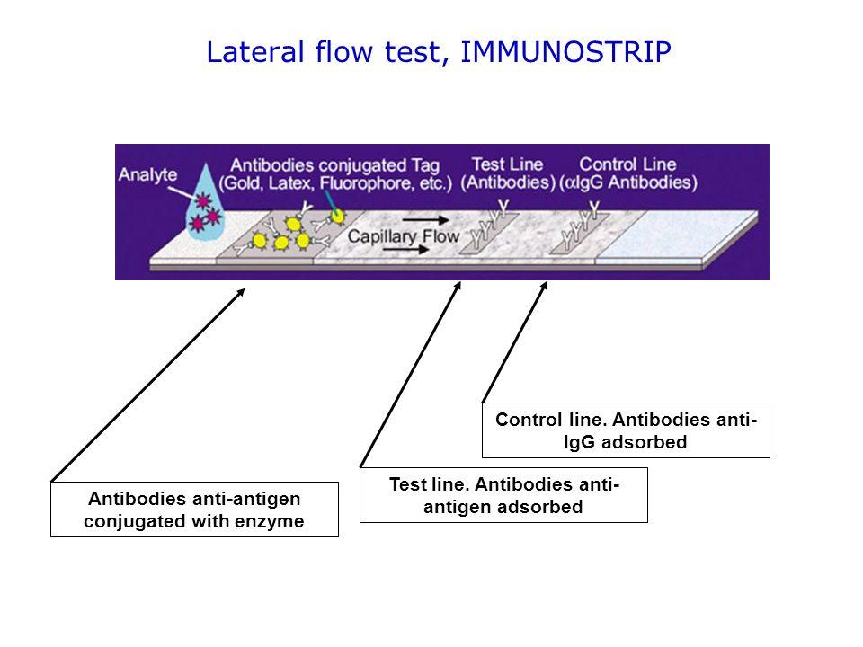 Lateral flow test, IMMUNOSTRIP