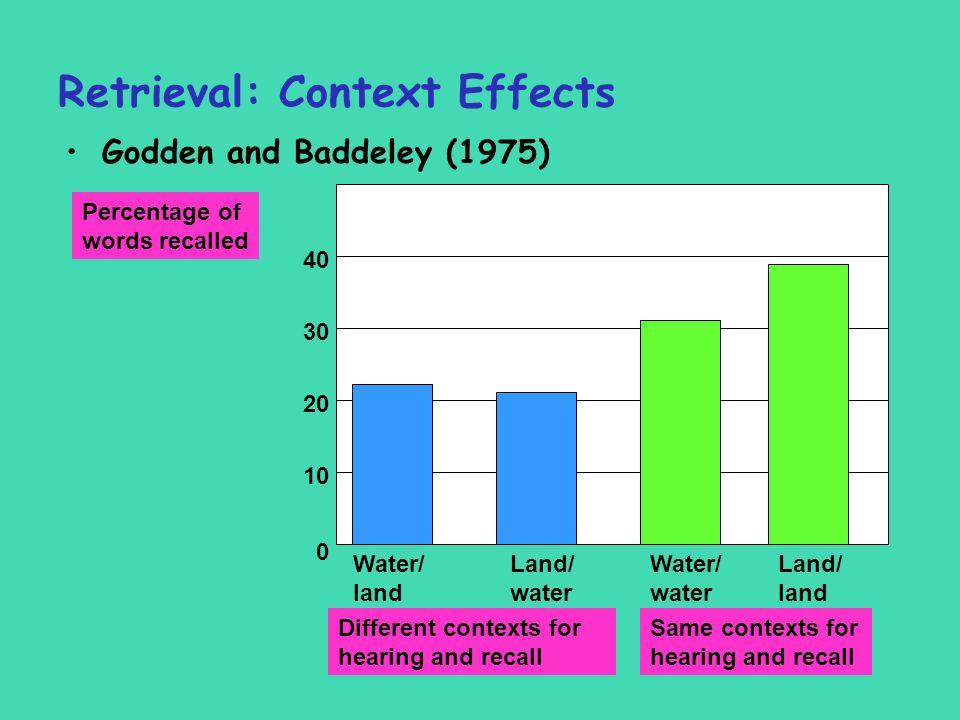godden and baddeley 1975 psychology Psychology, fourth edition - ciccarelli, saundra k download psychology, fourth edition - ciccarelli, saundra k uploaded by mufaddal mustafa.