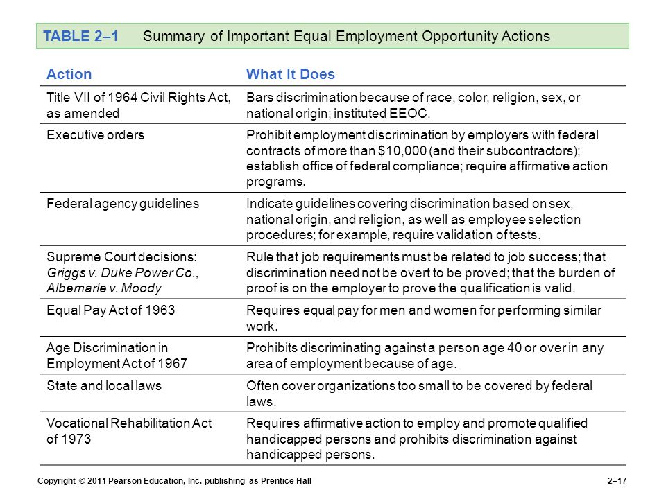 summarise the importance of equal opportunities in counselling Equality act 2010 is up to date with all changes known to be in  (promotion of equal opportunities and training  the equality act 2006 is amended as.