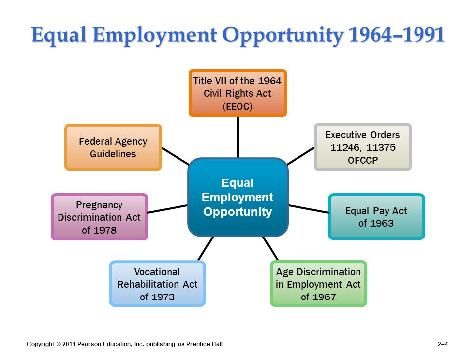 resource management act 1991 pdf