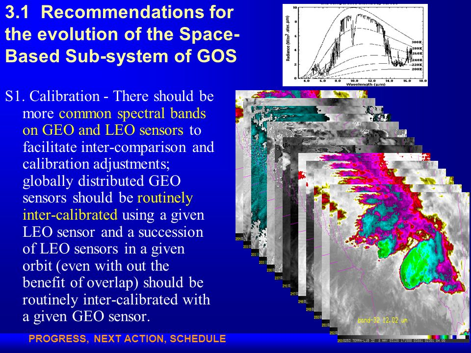 3.1 Recommendations for the evolution of the Space- Based Sub-system of GOS