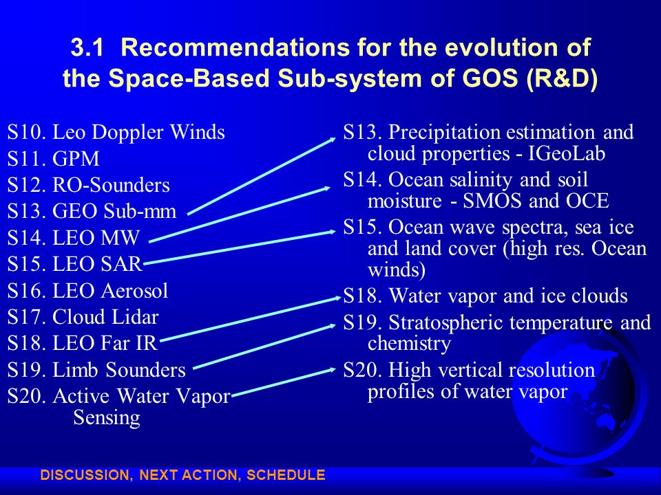 3.1 Recommendations for the evolution of the Space-Based Sub-system of GOS (R&D)