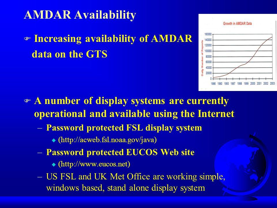 AMDAR Availability Increasing availability of AMDAR data on the GTS