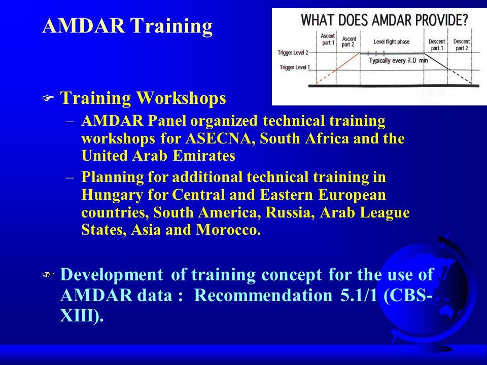 AMDAR Training Training Workshops