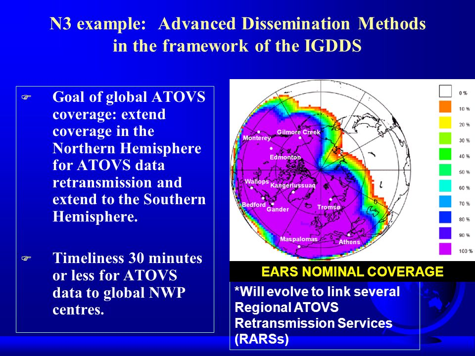 N3 example: Advanced Dissemination Methods in the framework of the IGDDS