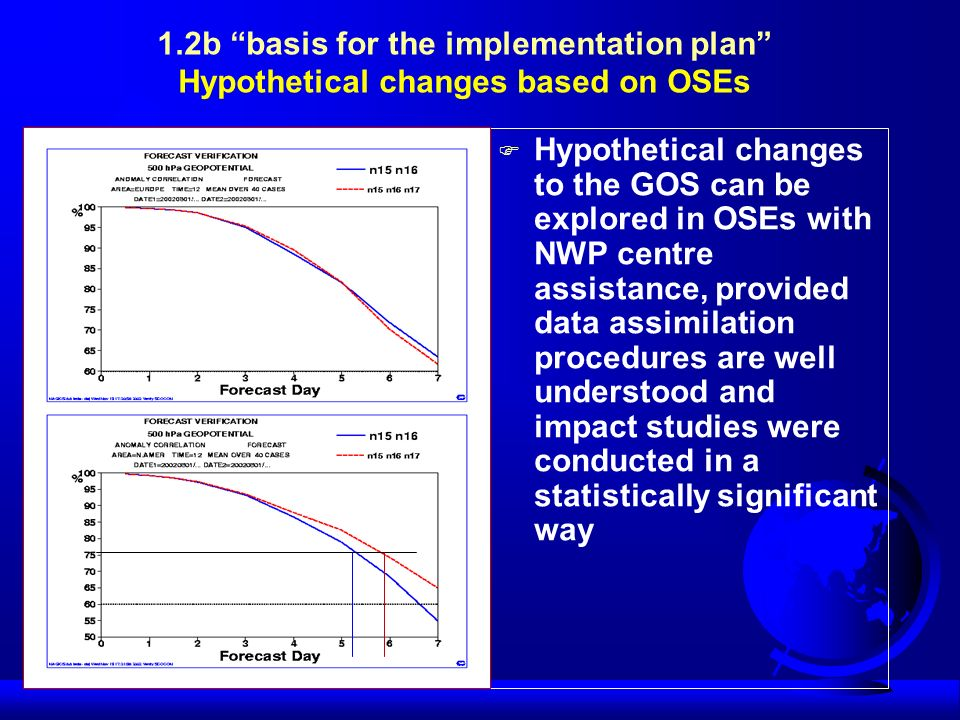 1.2b basis for the implementation plan