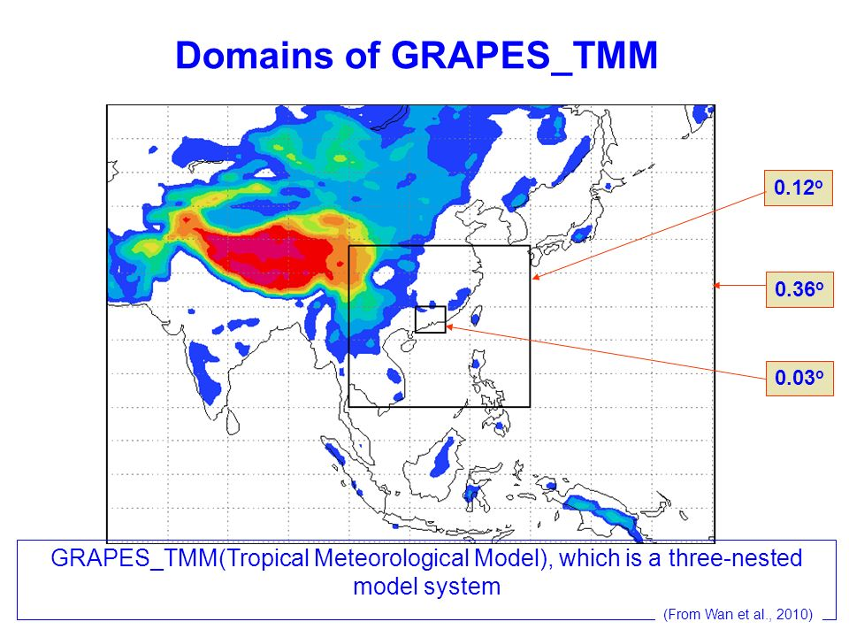 Domains of GRAPES_TMM0.12o. 0.36o. 0.03o. GRAPES_TMM(Tropical Meteorological Model), which is a three-nested model system.
