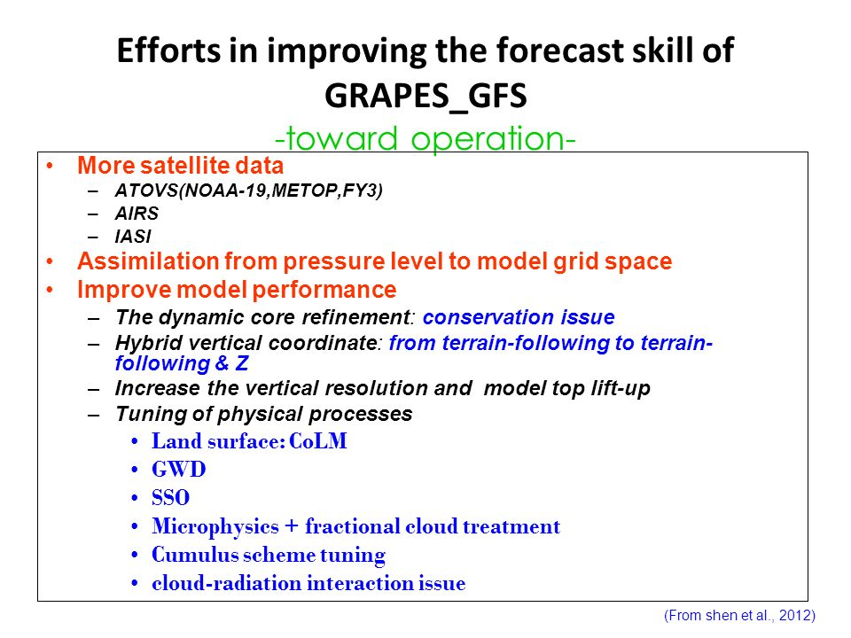 Efforts in improving the forecast skill of GRAPES_GFS -toward operation-