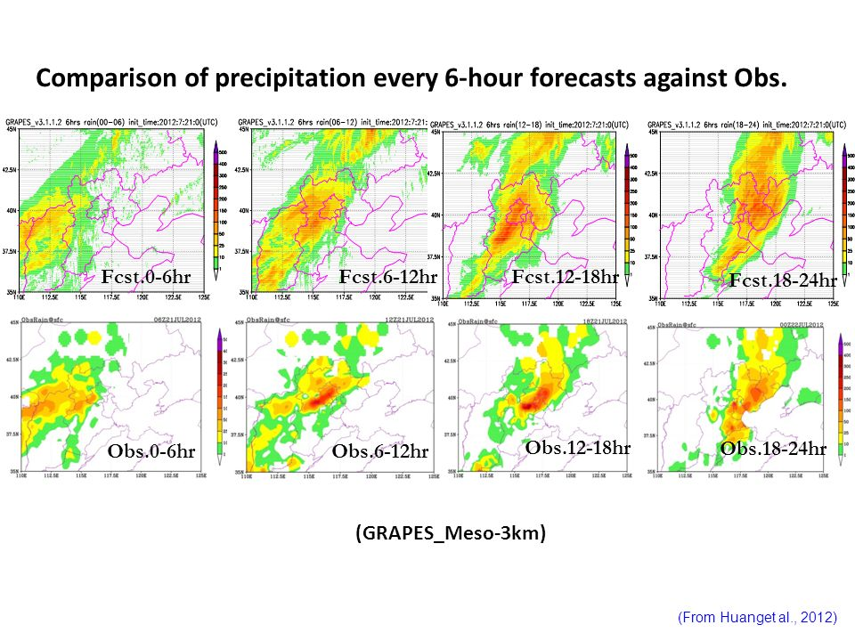 Comparison of precipitation every 6-hour forecasts against Obs.
