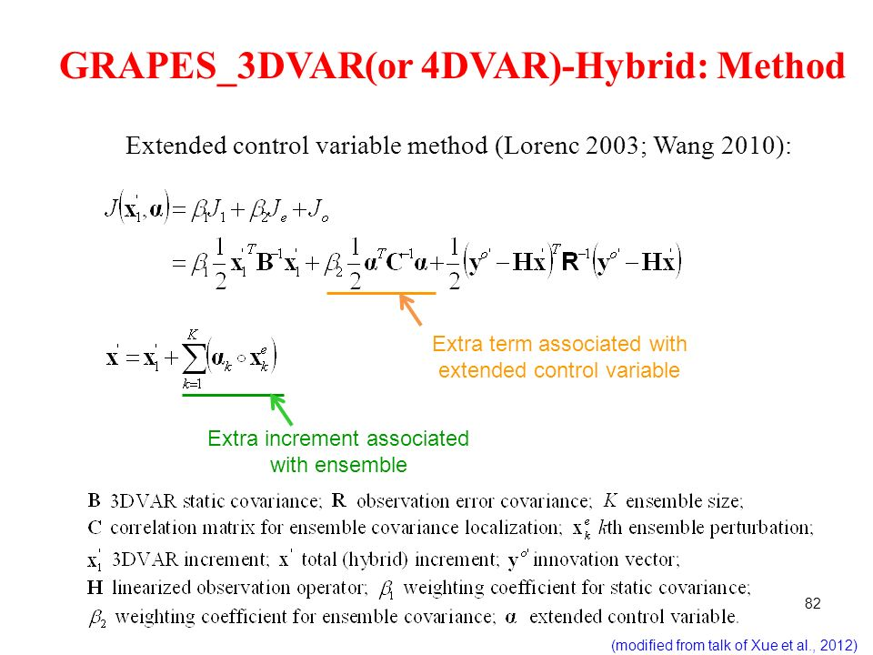 GRAPES_3DVAR(or 4DVAR)-Hybrid: Method