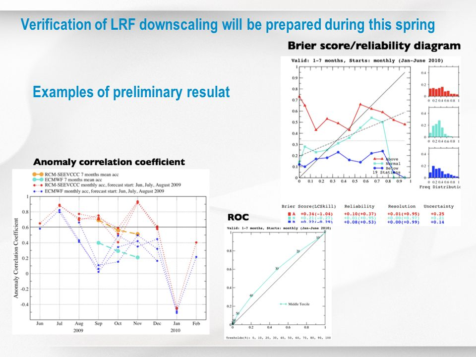Verification of LRF downscaling will be prepared during this spring