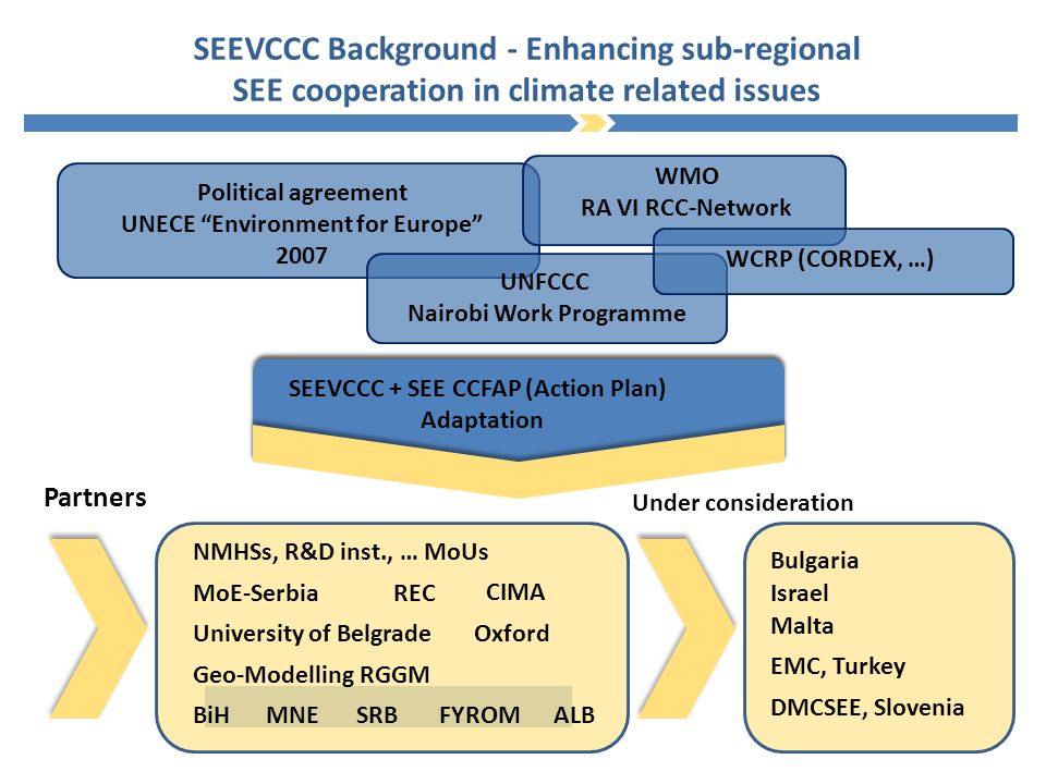 SEEVCCC Background - Enhancing sub-regional SEE cooperation in climate related issues