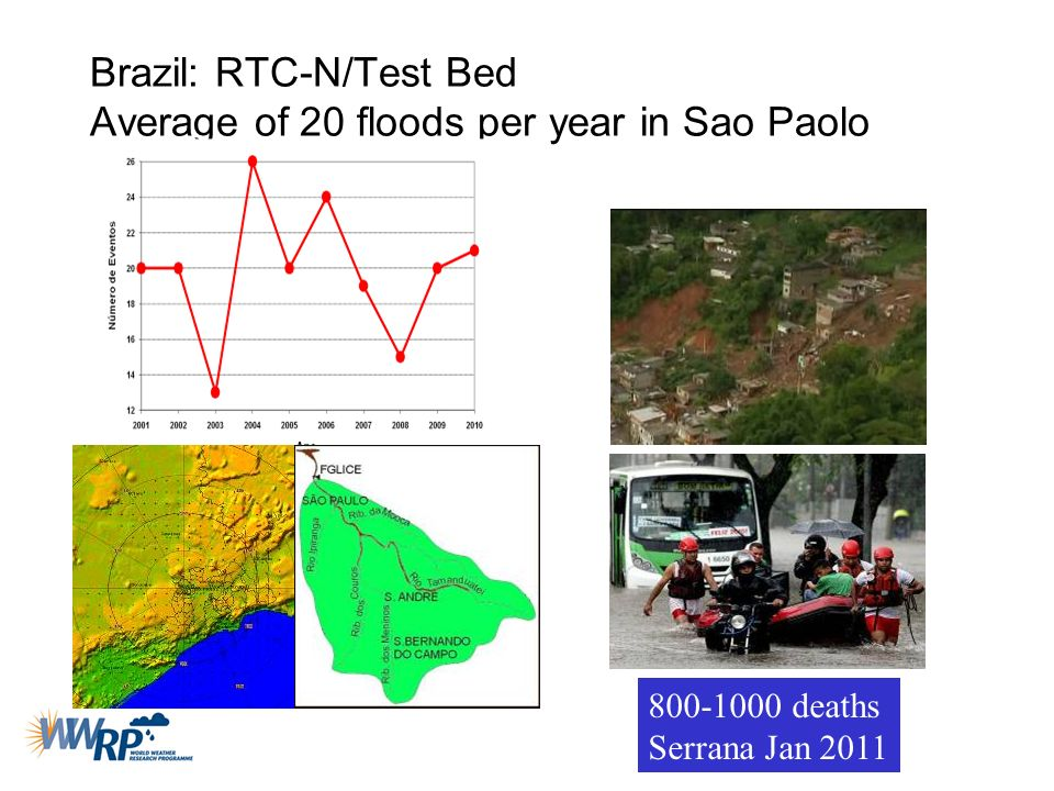 Brazil: RTC-N/Test Bed Average of 20 floods per year in Sao Paolo