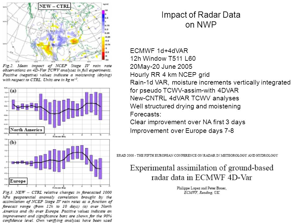 Impact of Radar Data on NWP