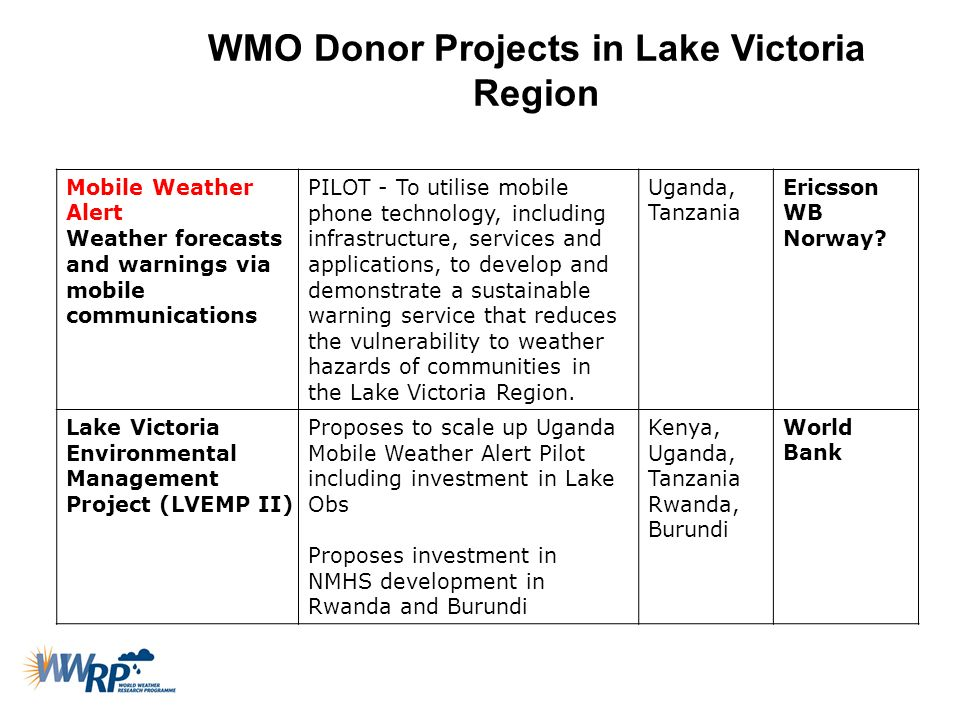 WMO Donor Projects in Lake Victoria Region