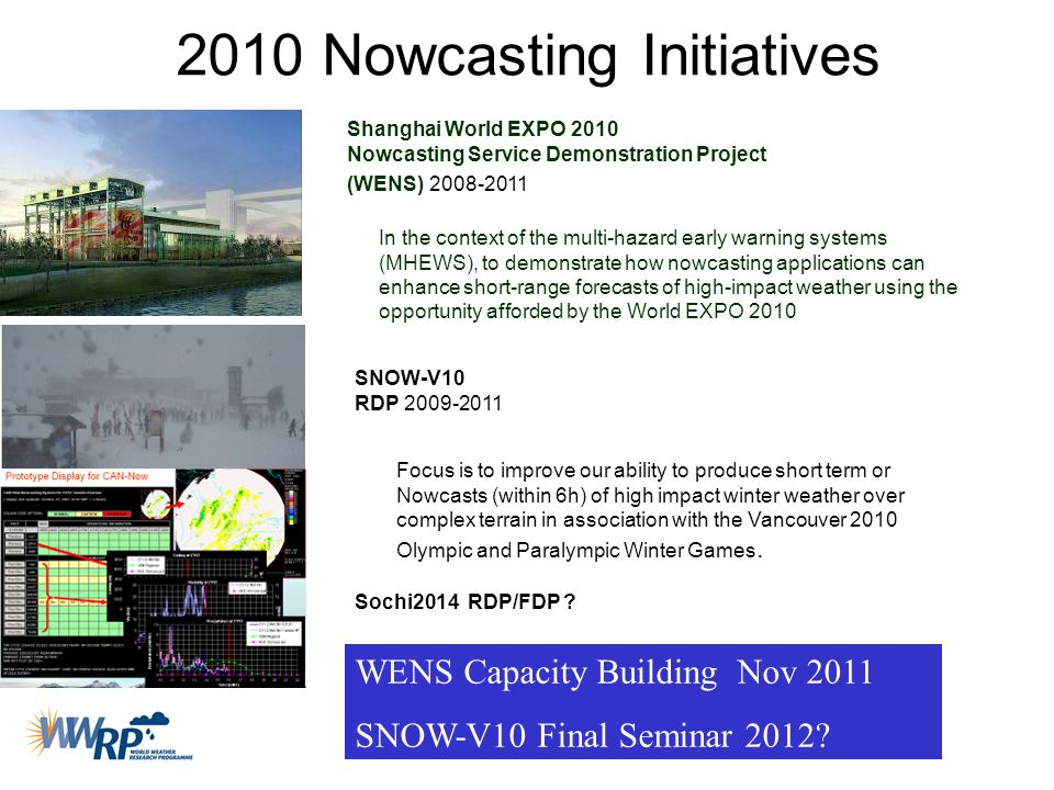 2010 Nowcasting Initiatives
