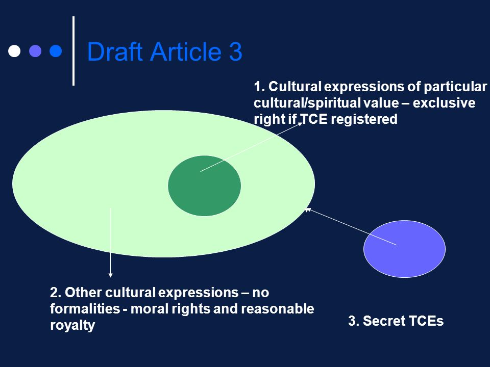 Draft Article 3 1. Cultural expressions of particular cultural/spiritual value – exclusive right if TCE registered.