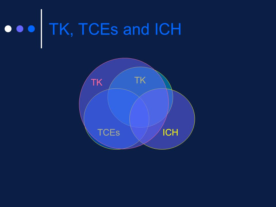 TK, TCEs and ICH TK TK TCEs ICH