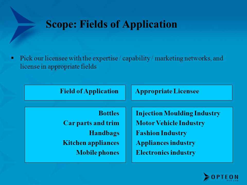 Scope: Fields of Application
