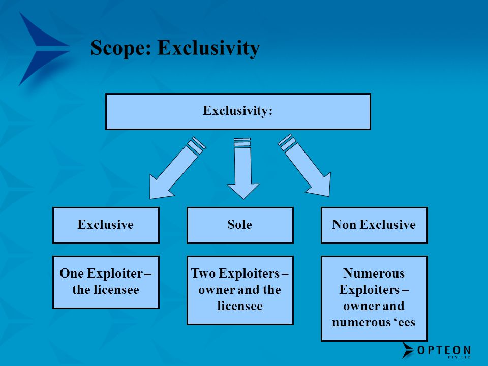 Scope: Exclusivity Exclusivity: Exclusive Sole Non Exclusive
