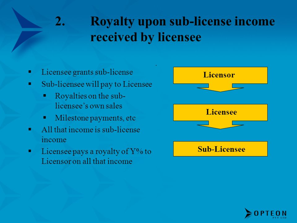 2. Royalty upon sub-license income received by licensee