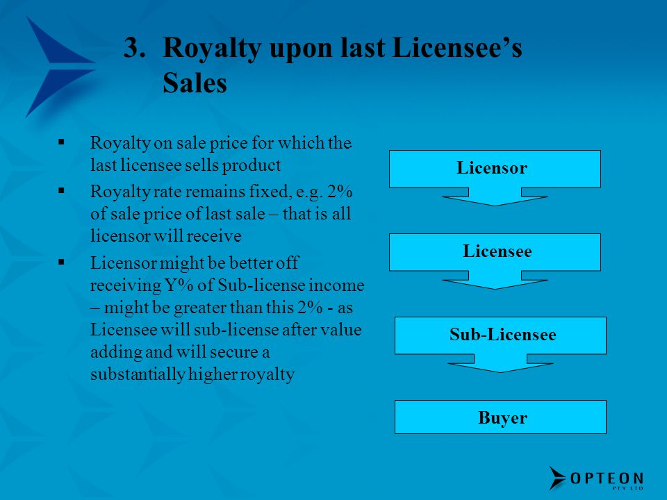 Royalty upon last Licensee's Sales