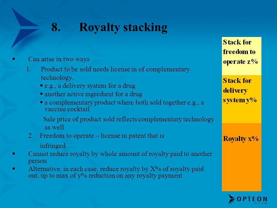 8. Royalty stacking Can arise in two ways
