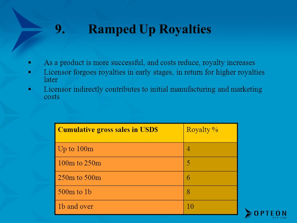 9. Ramped Up Royalties As a product is more successful, and costs reduce, royalty increases.