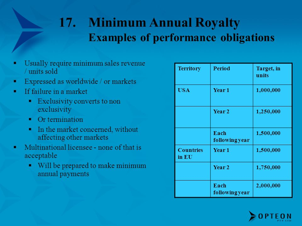 17. Minimum Annual Royalty Examples of performance obligations